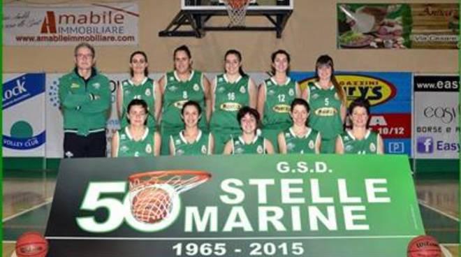 Settima sinfonia per le ragazze di coach Martinoia contro la Vis Aurelia