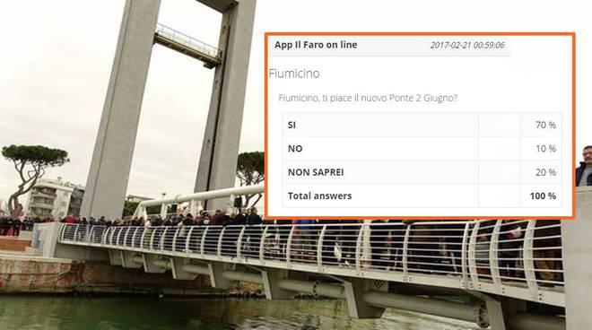 sondaggio ponte 2 giugno