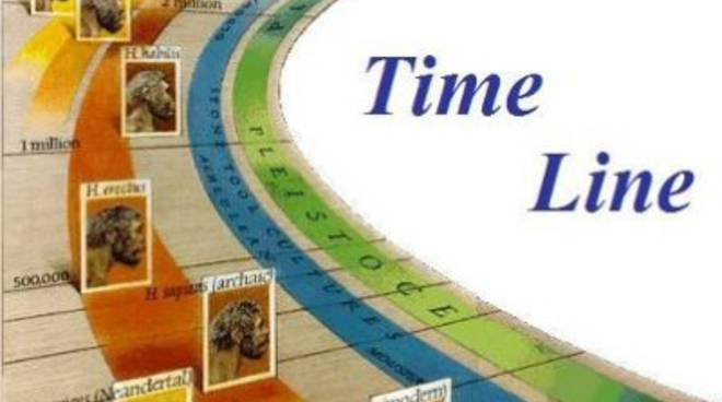 Time Line_Linea del tempo