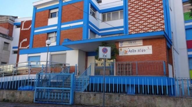 Asilo nido comunale, Gaeta ottiene l'accreditamento regionale