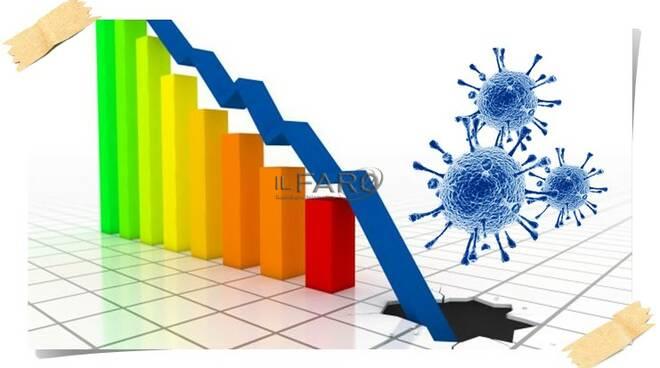 economia in crisi da coronavirus