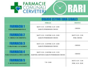 nuovi orari farmacie comunali